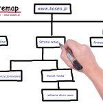 Jak zbudować mapę strony internetowej (Google SiteMap Generator)